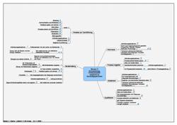 Selbstbild fremdbild übungen pdf